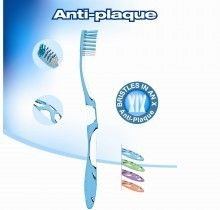 Elgydium / Елгидиум четка за зъби антиплака